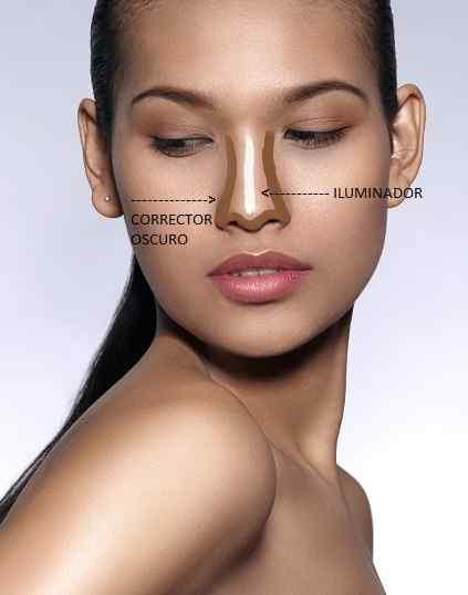 Cómo afinar tu nariz en tres pasos