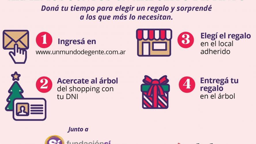 Navidad solidaria en Córdoba Shopping: elegí regalos para 20 mil chicos